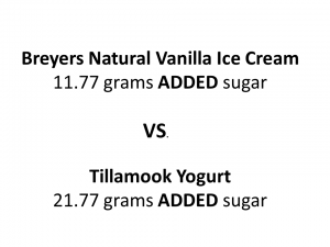 ice cream versus yogurt