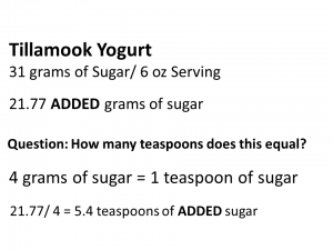 tillamook 5.4 teaspoons of sugar