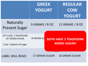 yogurt final comparison with red bubble